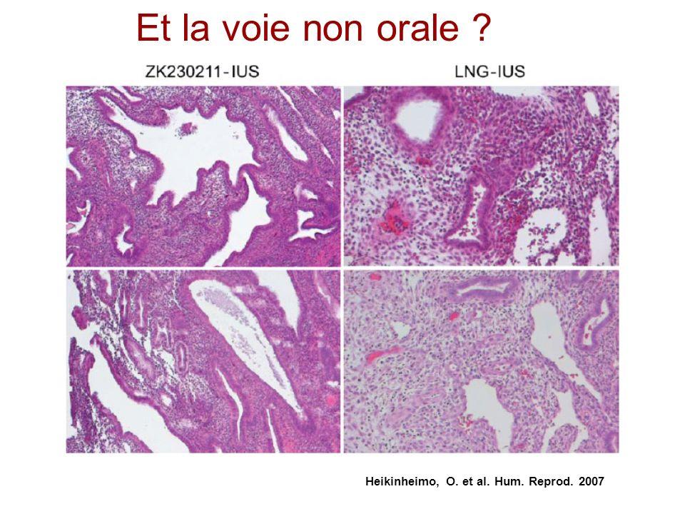 Et la voie non orale Heikinheimo, O. et al. Hum. Reprod. 2007