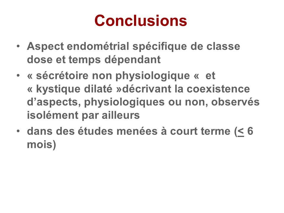 Conclusions Aspect endométrial spécifique de classe dose et temps dépendant.