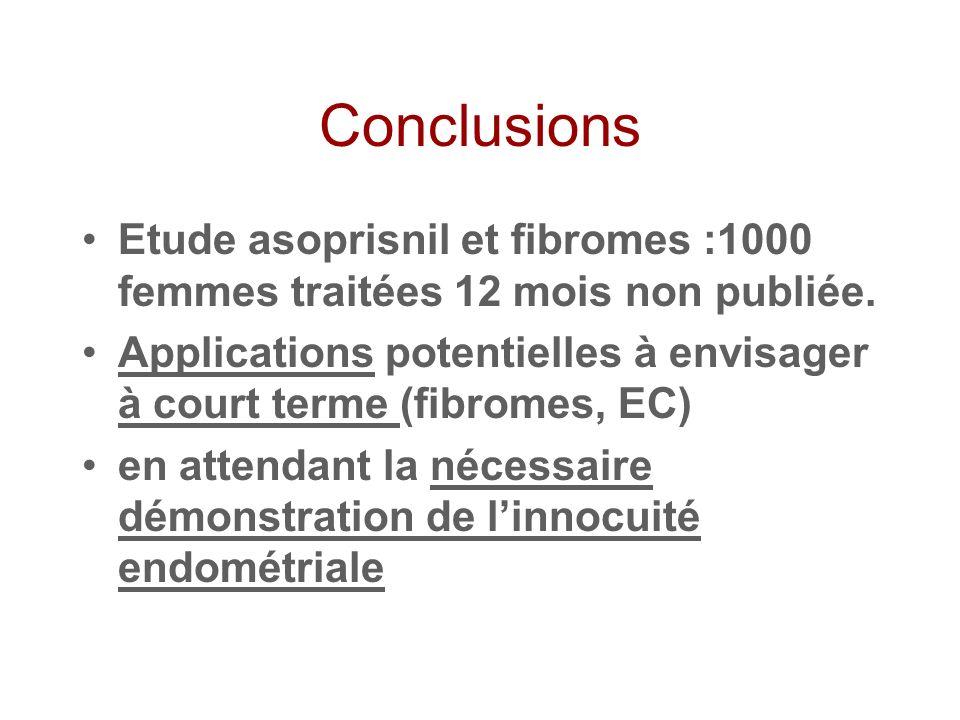 Conclusions Etude asoprisnil et fibromes :1000 femmes traitées 12 mois non publiée.