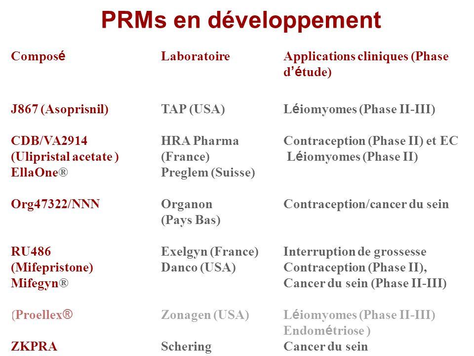 PRMs en développement Composé Laboratoire