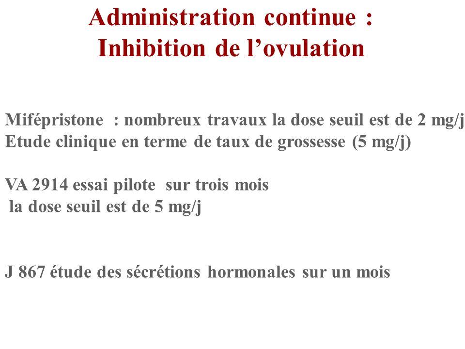 Administration continue : Inhibition de l'ovulation