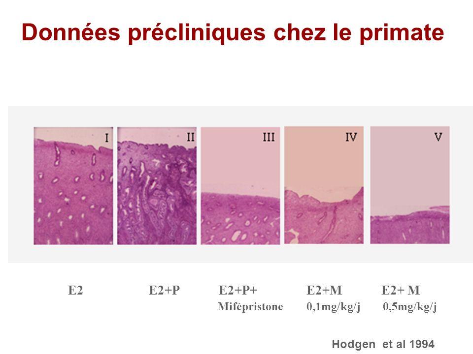 Données précliniques chez le primate