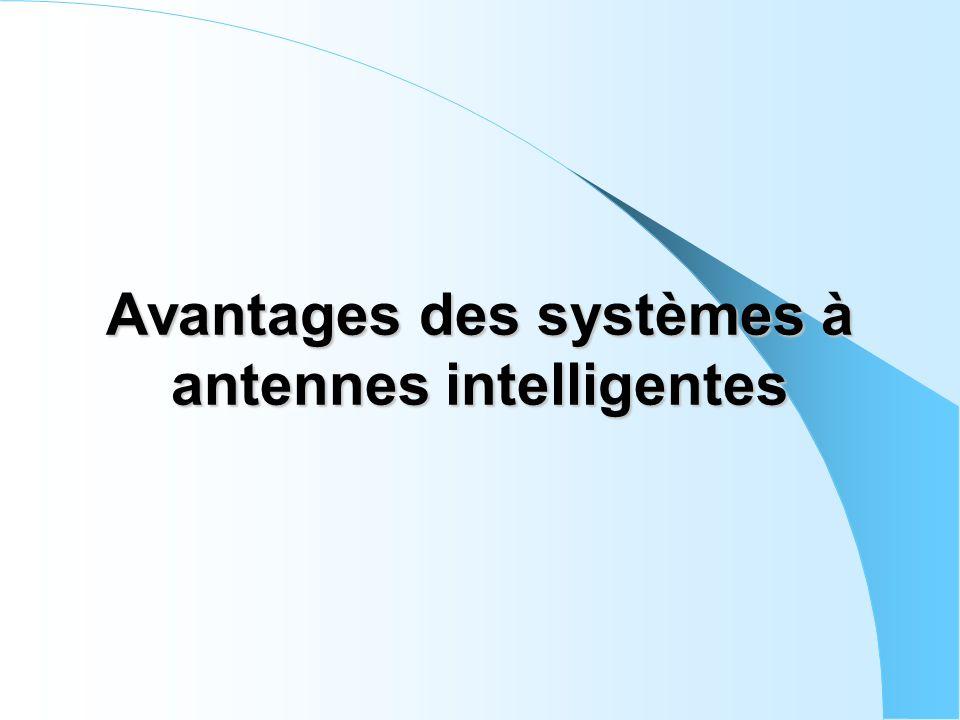 Avantages des systèmes à antennes intelligentes