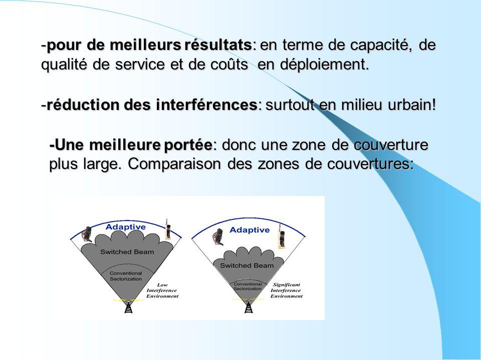 pour de meilleurs résultats: en terme de capacité, de qualité de service et de coûts en déploiement.