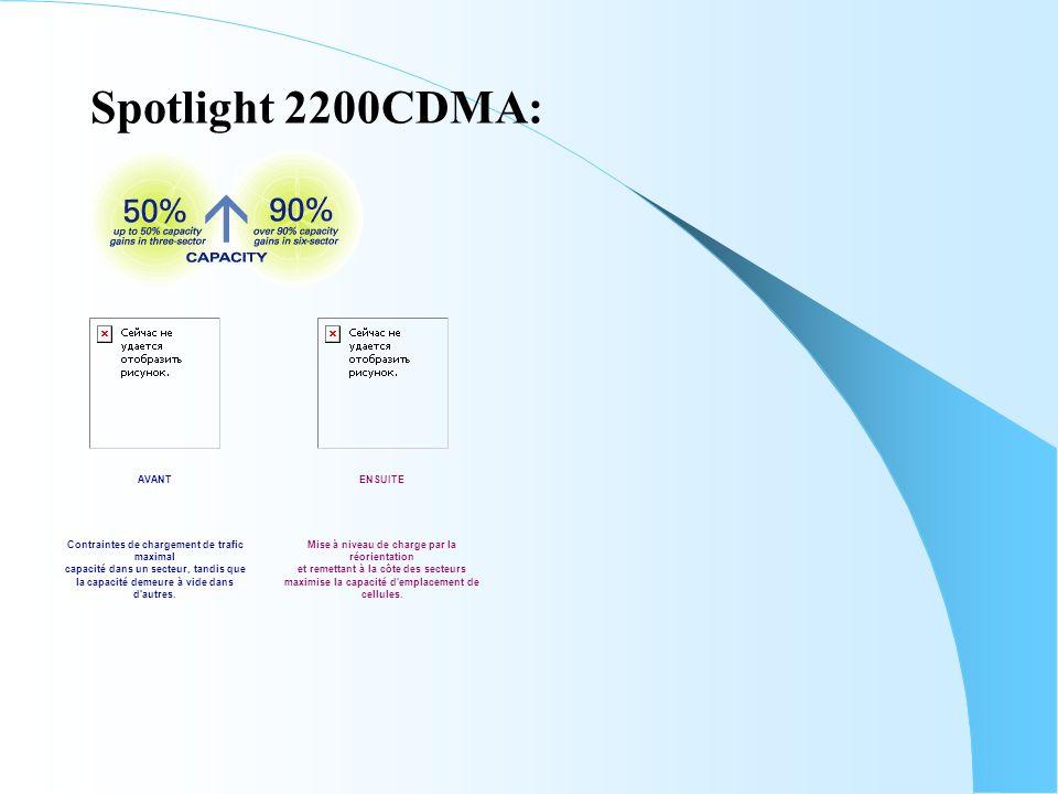 Spotlight 2200CDMA: AVANT ENSUITE