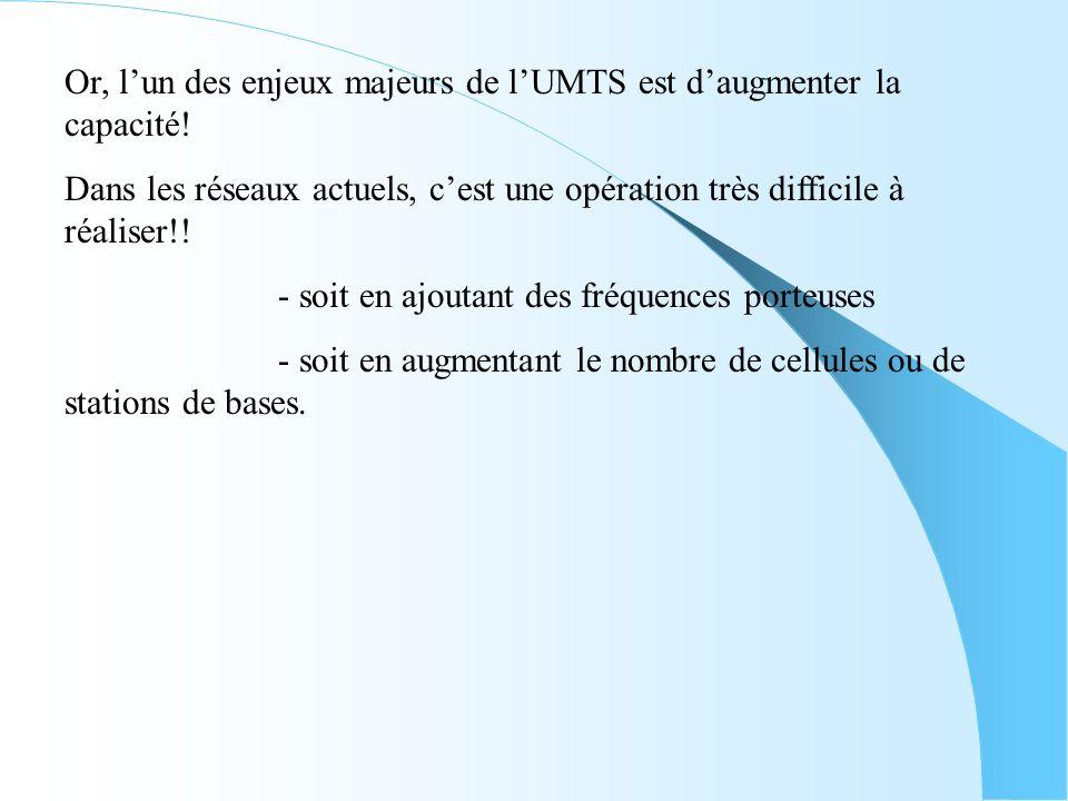 Or, l'un des enjeux majeurs de l'UMTS est d'augmenter la capacité!