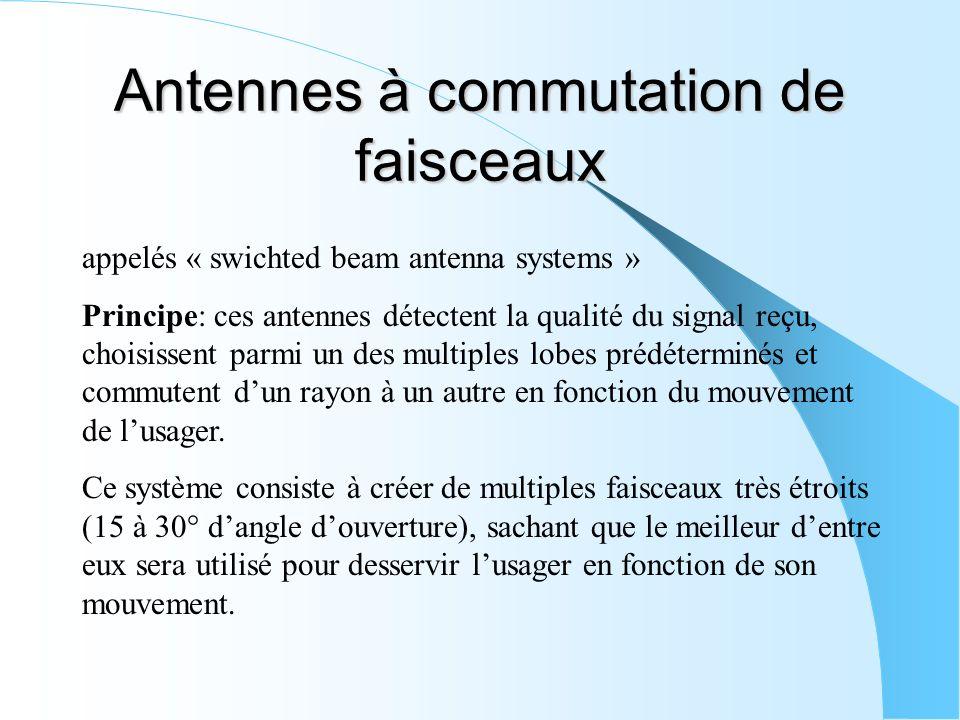 Antennes à commutation de faisceaux