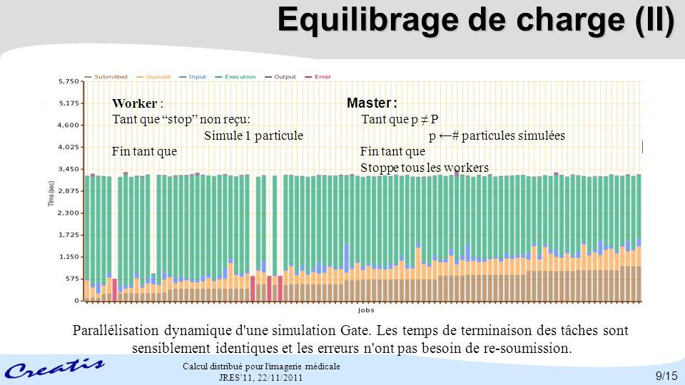 Equilibrage de charge (II)