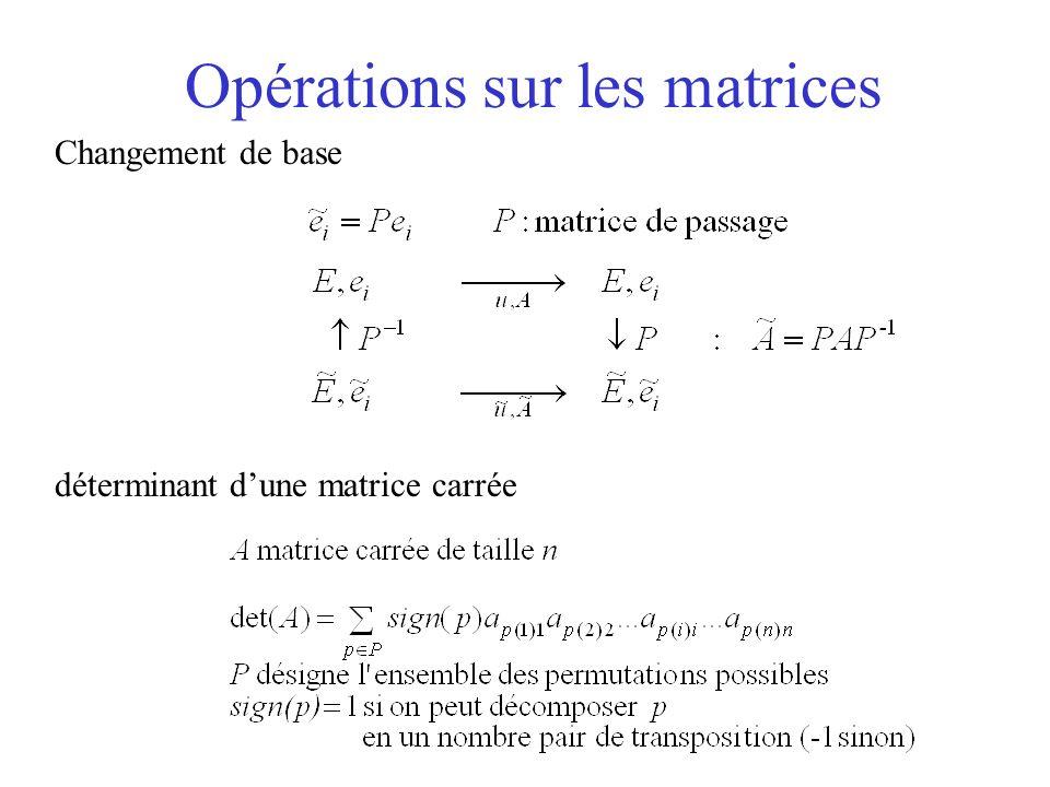 Opérations sur les matrices