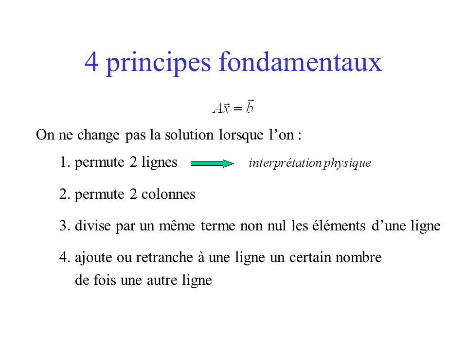 4 principes fondamentaux