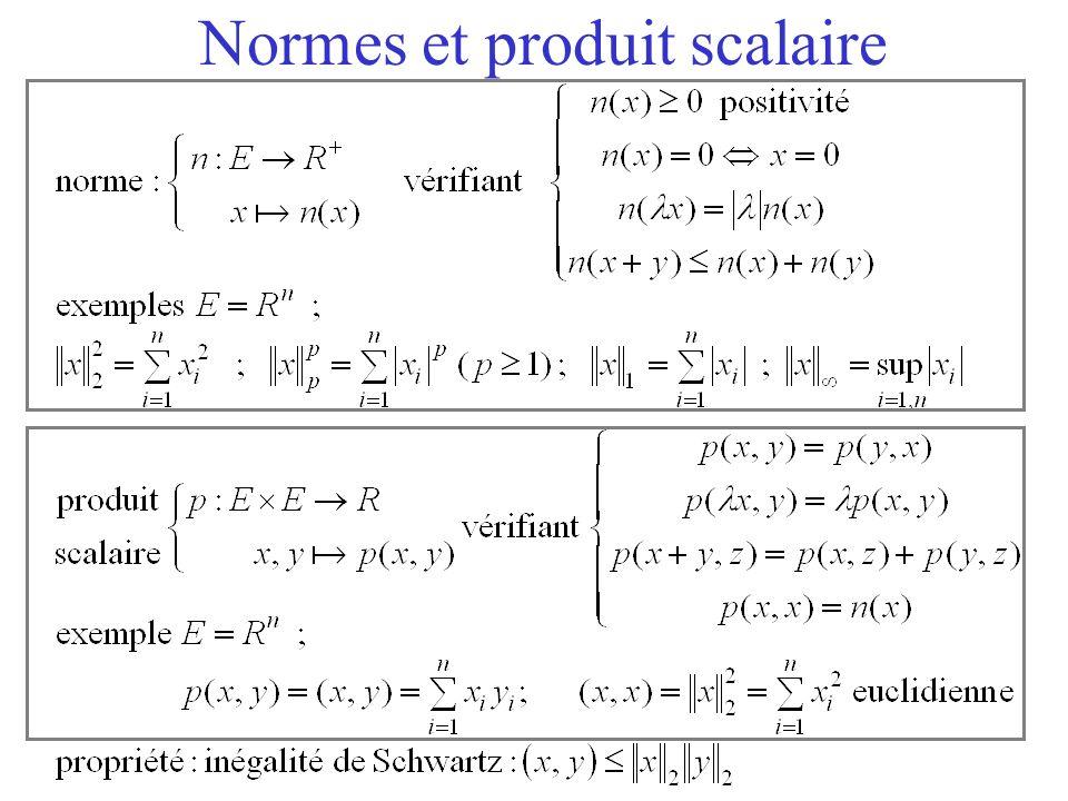 Normes et produit scalaire