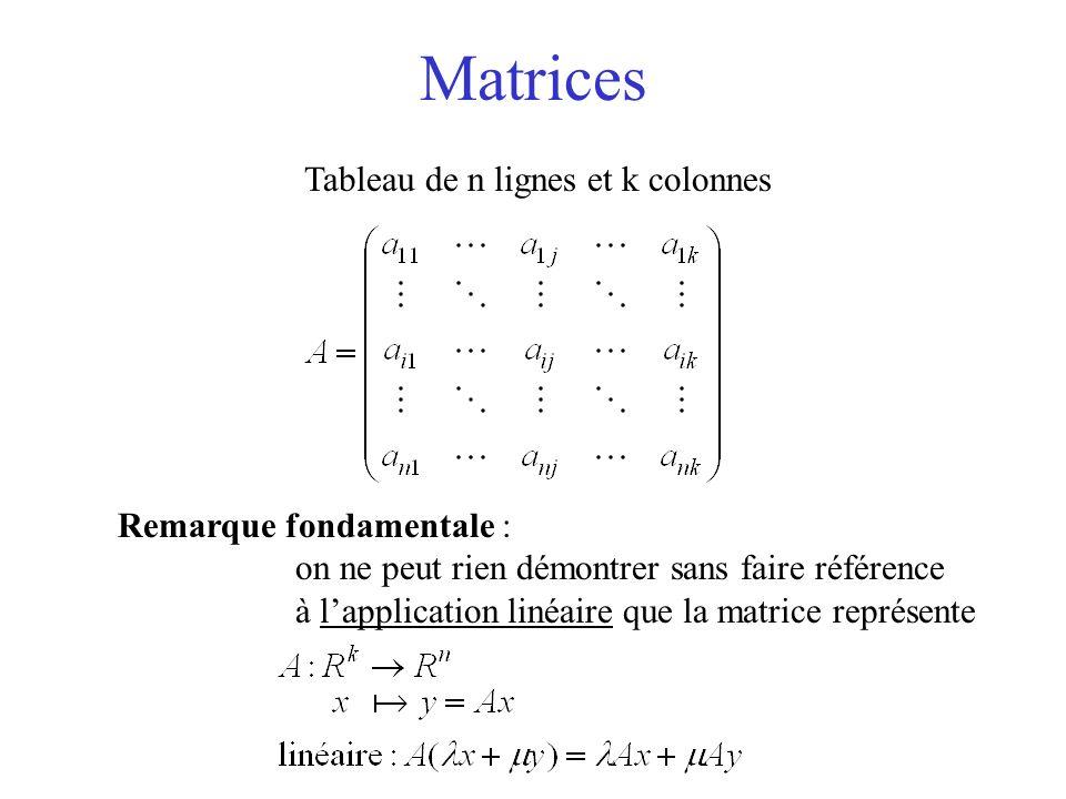 Matrices Tableau de n lignes et k colonnes Remarque fondamentale :