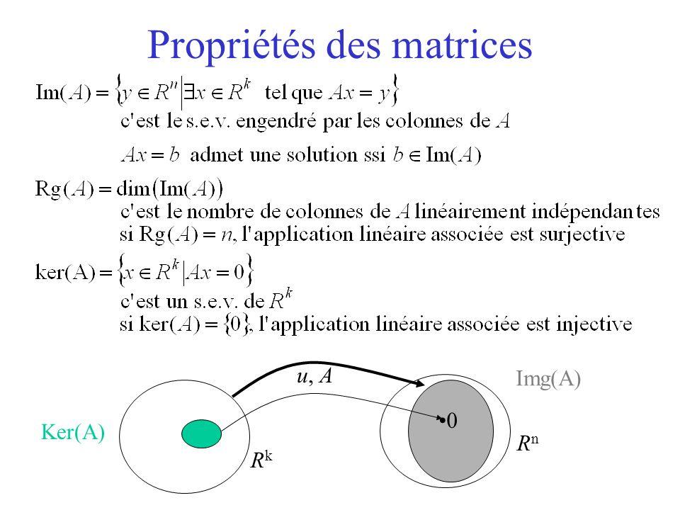 Propriétés des matrices