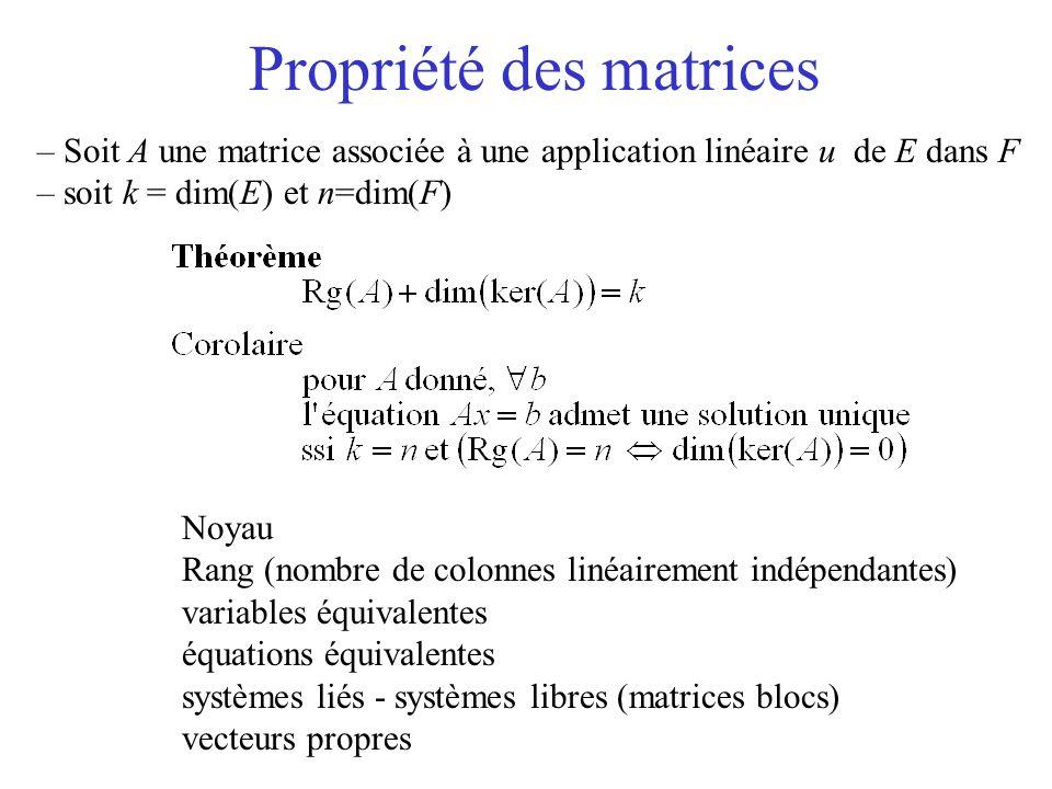 Propriété des matrices