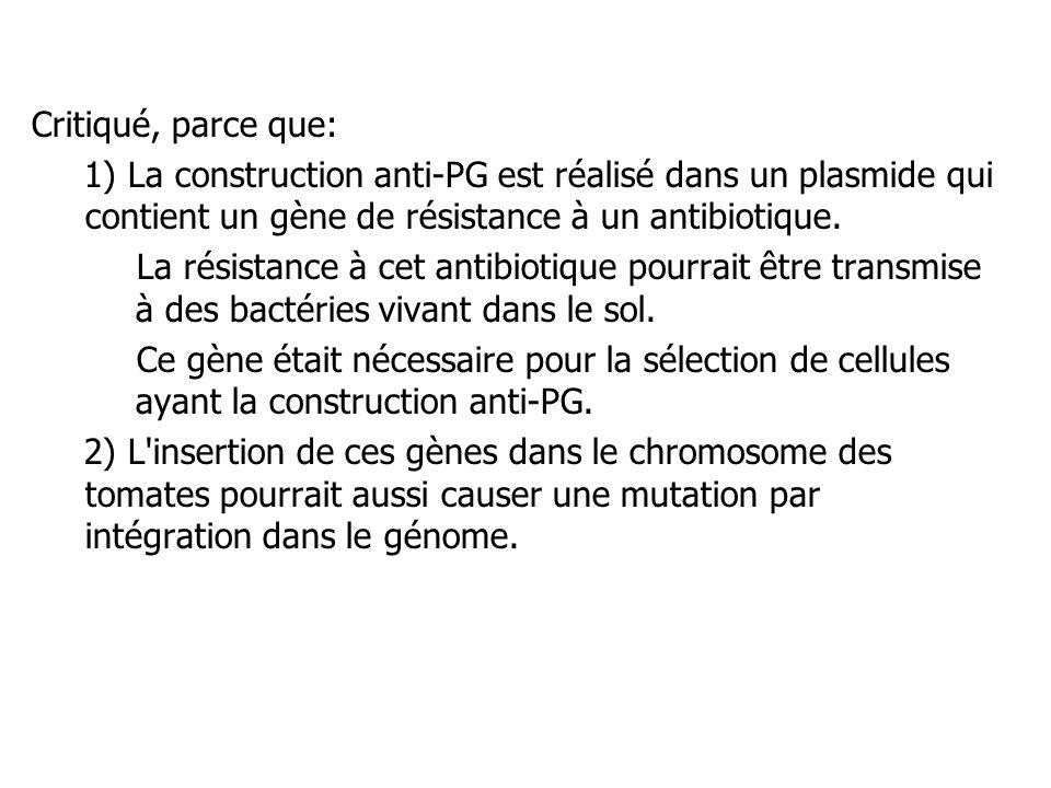 Critiqué, parce que: 1) La construction anti-PG est réalisé dans un plasmide qui contient un gène de résistance à un antibiotique.