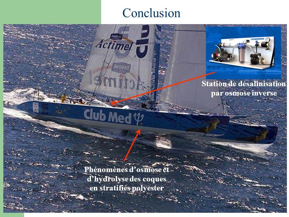 Conclusion Station de désalinisation par osmose inverse