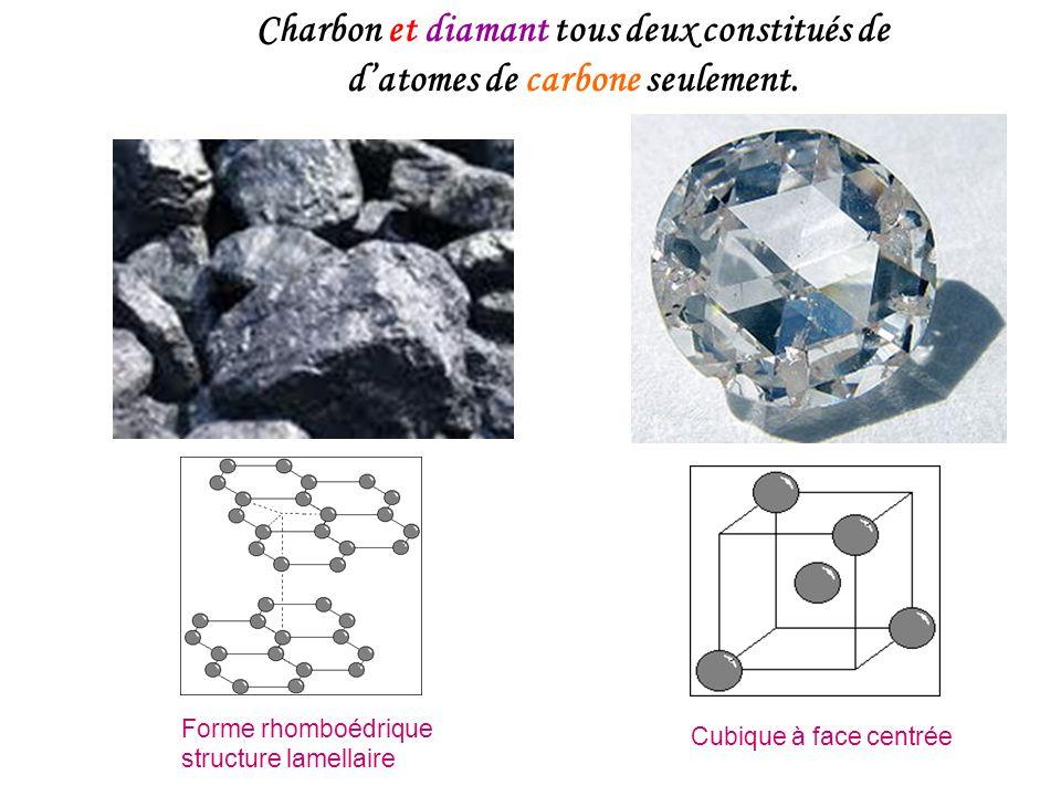 Charbon et diamant tous deux constitués de d'atomes de carbone seulement.