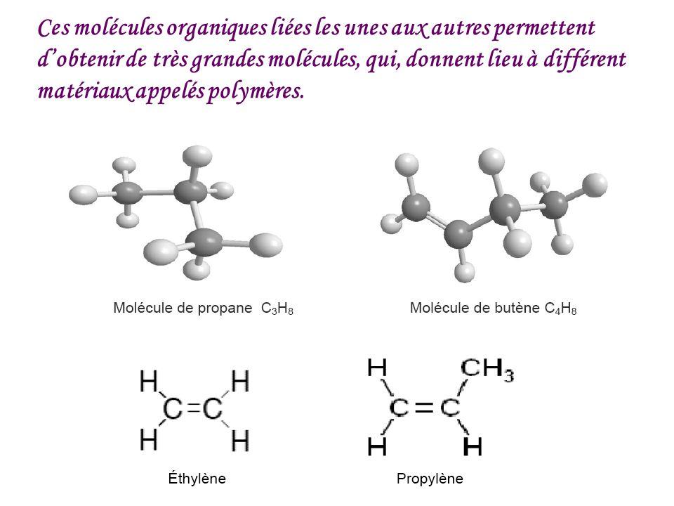 Ces molécules organiques liées les unes aux autres permettent d'obtenir de très grandes molécules, qui, donnent lieu à différent matériaux appelés polymères.