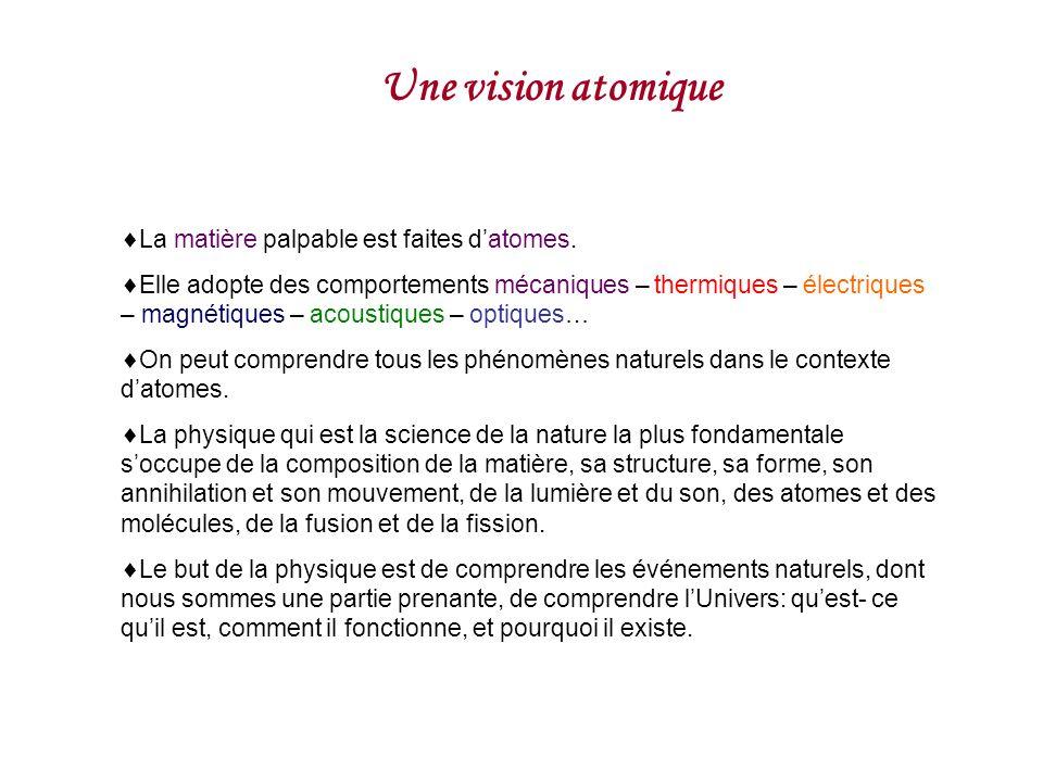 Une vision atomique La matière palpable est faites d'atomes.