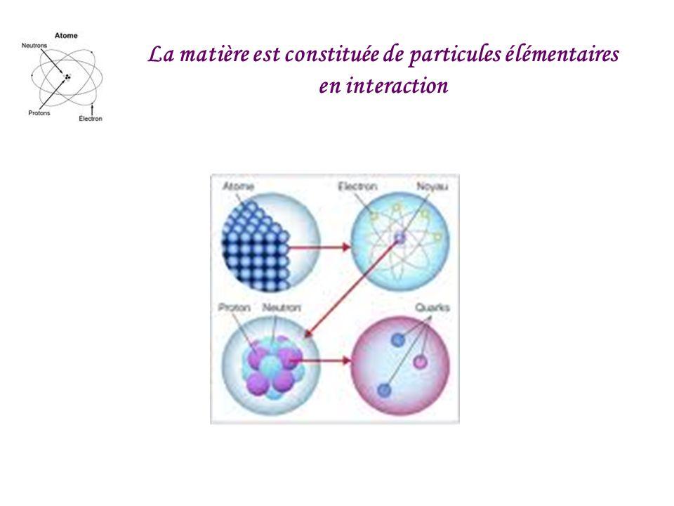 La matière est constituée de particules élémentaires en interaction