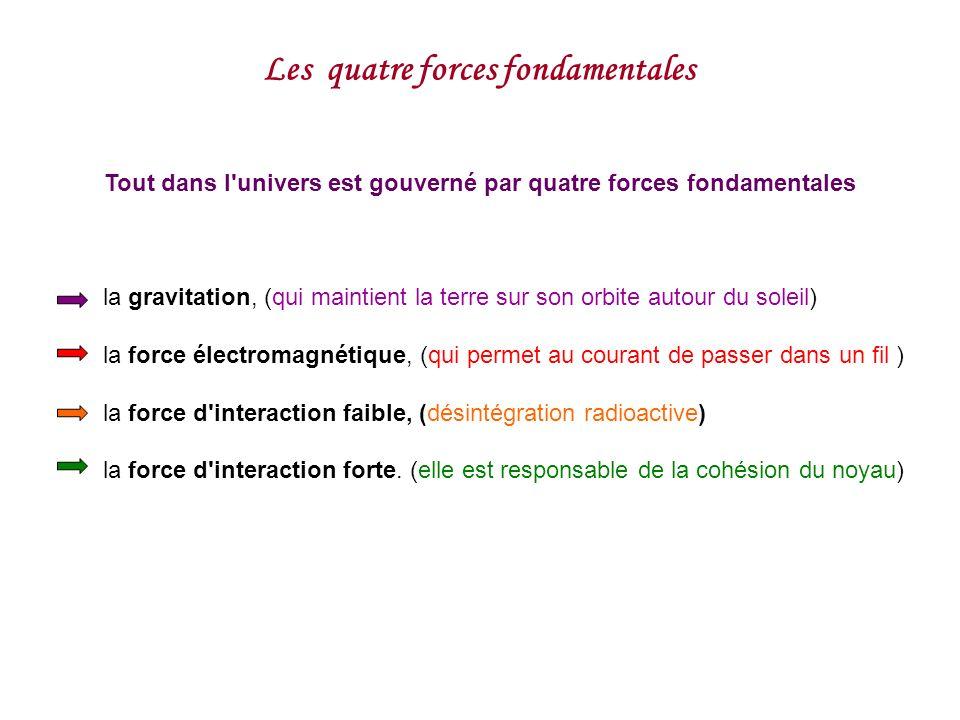 Les quatre forces fondamentales