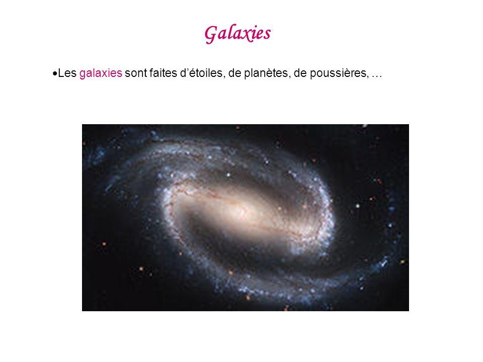 Galaxies Les galaxies sont faites d'étoiles, de planètes, de poussières, …