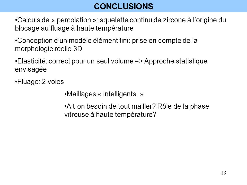 CONCLUSIONS Calculs de « percolation »: squelette continu de zircone à l'origine du blocage au fluage à haute température.