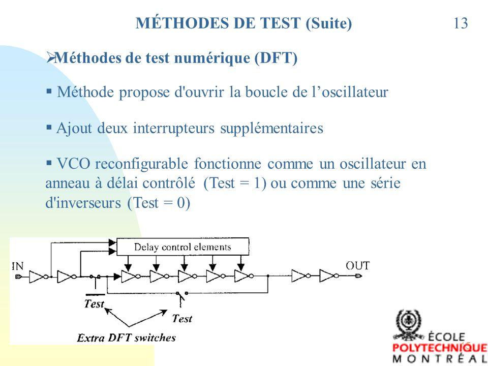 MÉTHODES DE TEST (Suite)