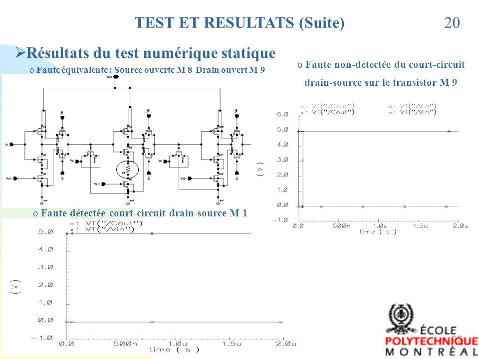 TEST ET RESULTATS (Suite) Faute non-détectée du court-circuit