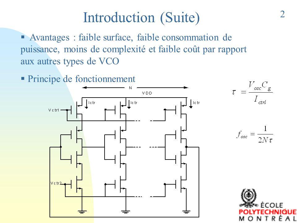 Introduction (Suite) 2.