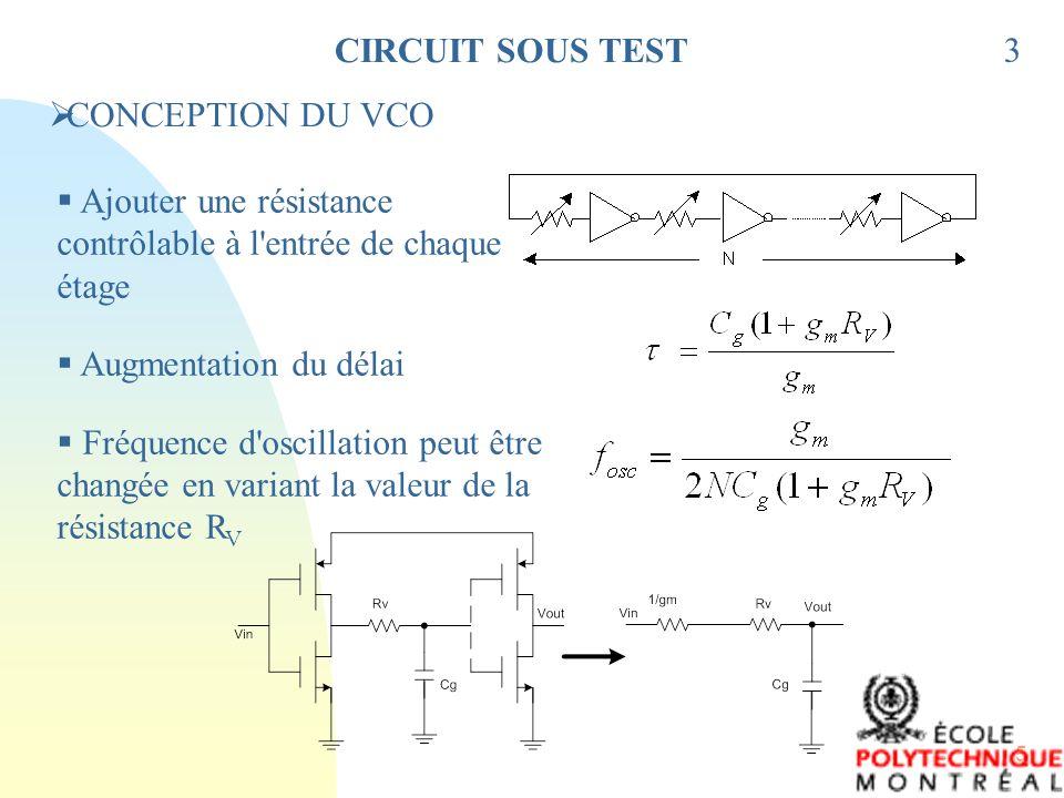 CIRCUIT SOUS TEST CONCEPTION DU VCO. 3. Ajouter une résistance. contrôlable à l entrée de chaque étage.
