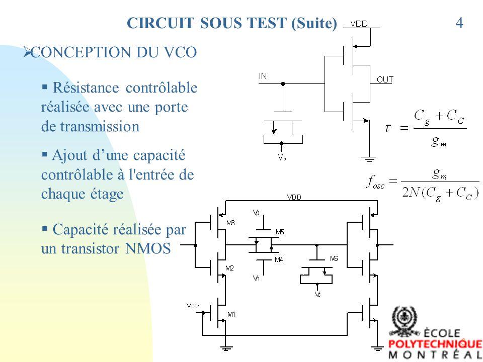 CIRCUIT SOUS TEST (Suite)