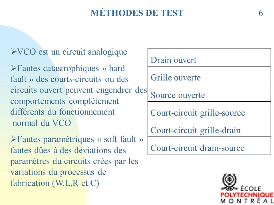 MÉTHODES DE TEST 6. VCO est un circuit analogique.