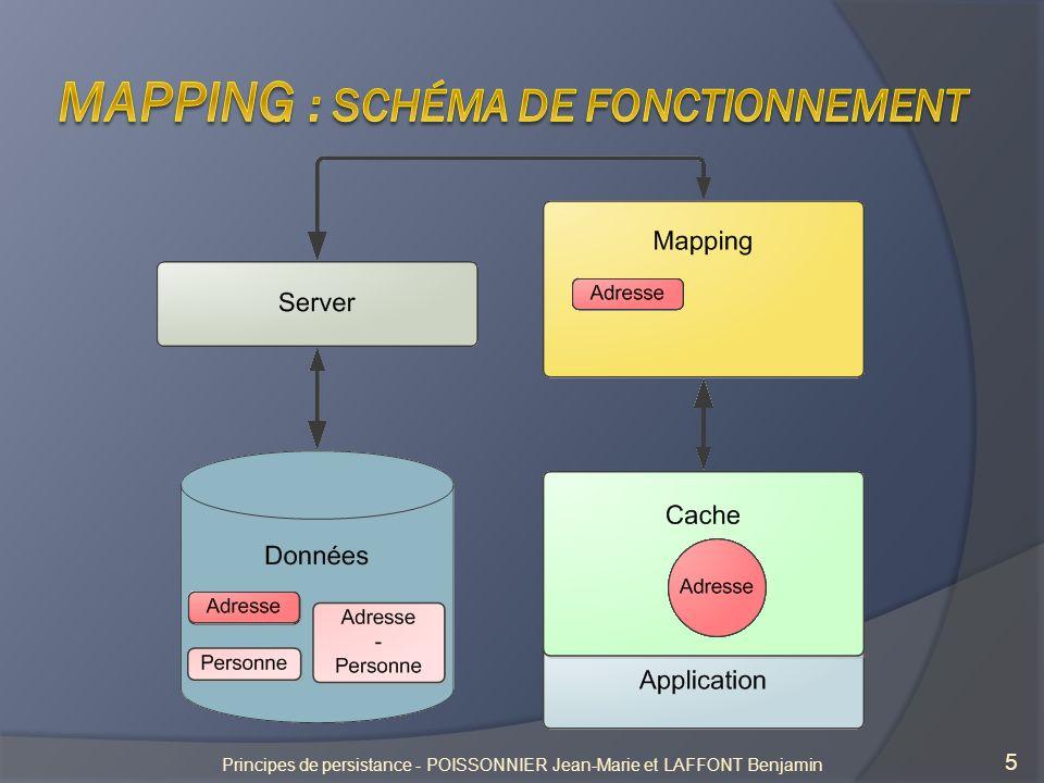 Mapping : Schéma de fonctionnement
