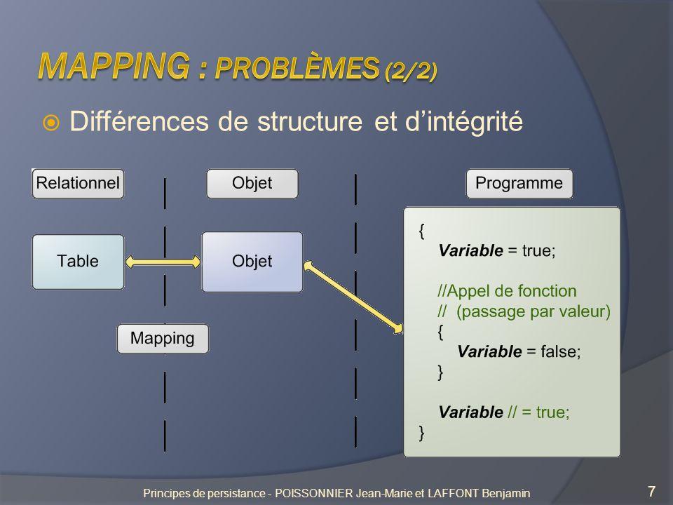 Mapping : Problèmes (2/2)