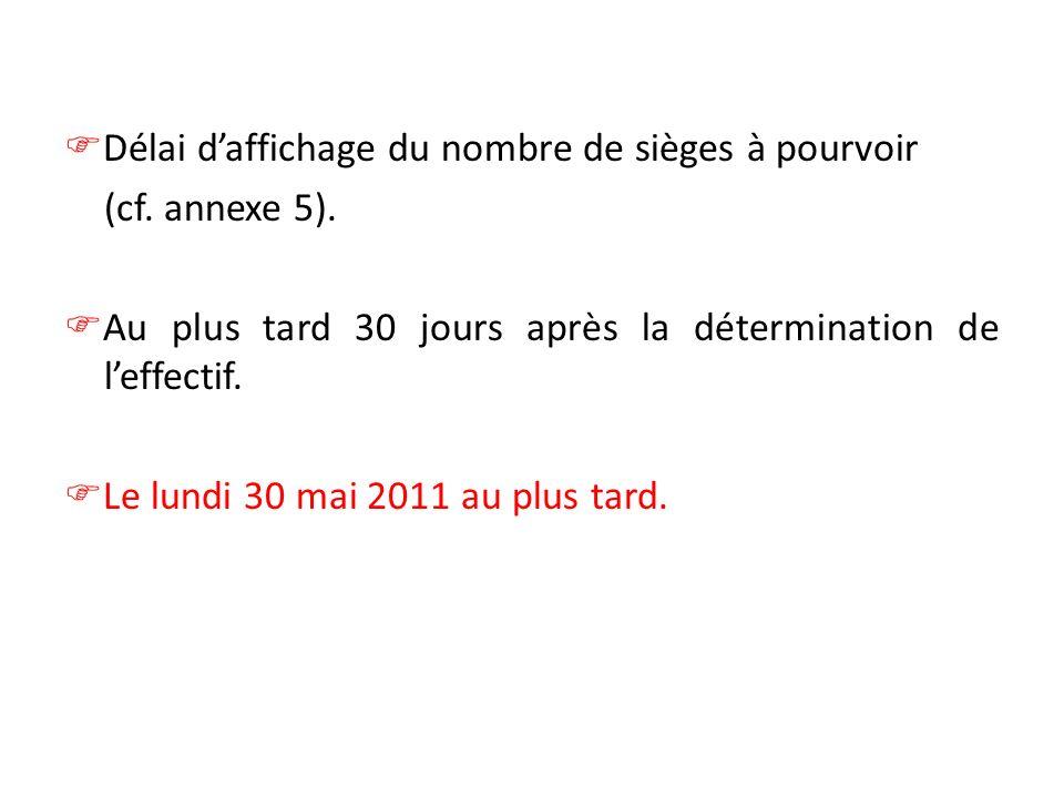 Délai d'affichage du nombre de sièges à pourvoir (cf. annexe 5)