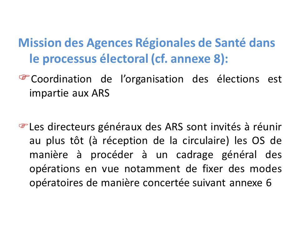 Coordination de l'organisation des élections est impartie aux ARS