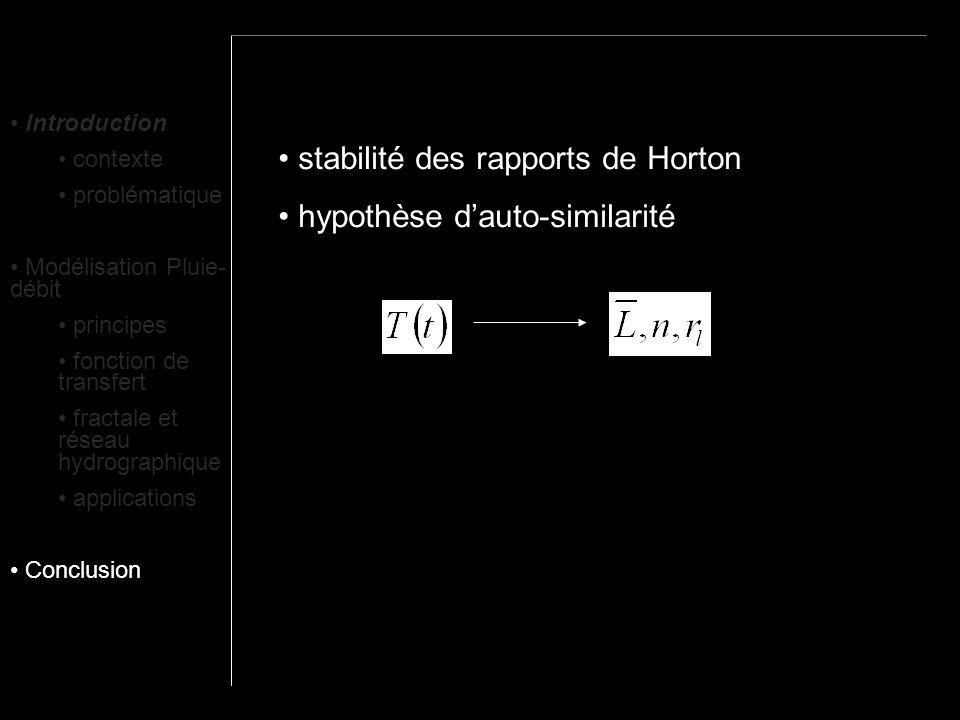 stabilité des rapports de Horton hypothèse d'auto-similarité
