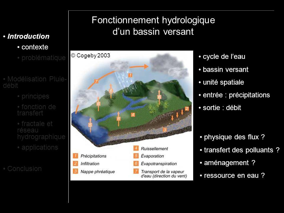 Fonctionnement hydrologique d'un bassin versant