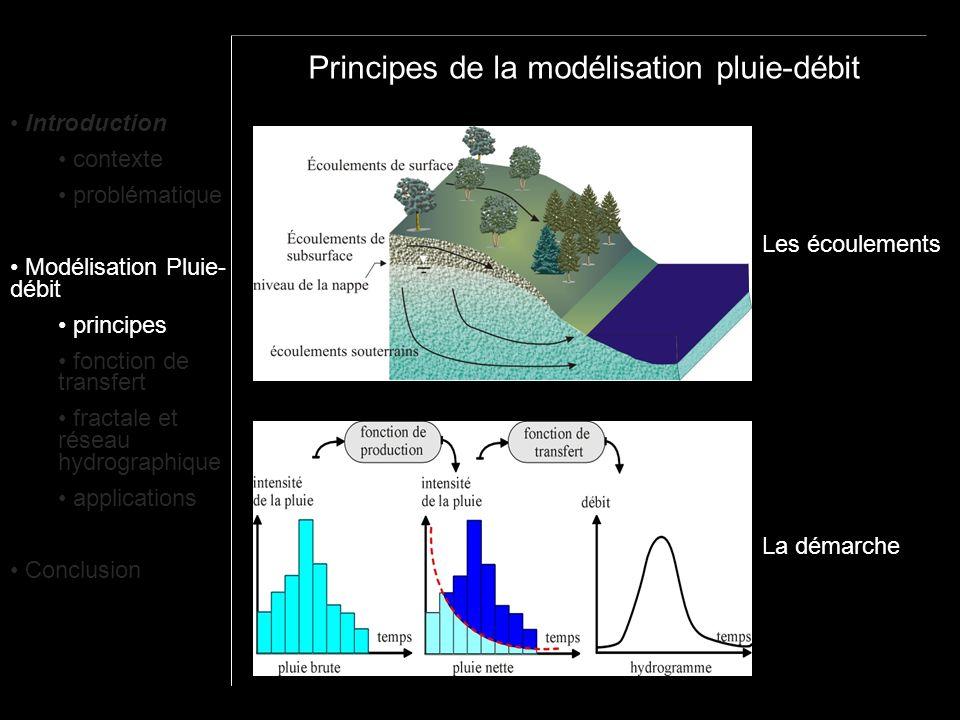 Principes de la modélisation pluie-débit