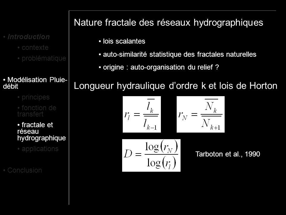 Nature fractale des réseaux hydrographiques