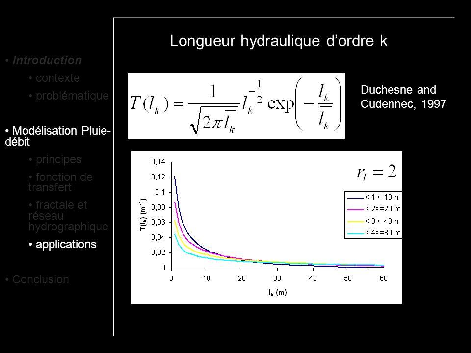 Longueur hydraulique d'ordre k