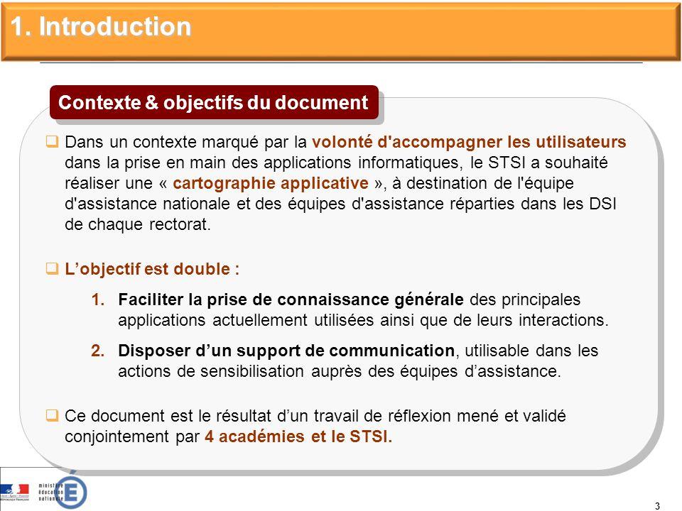 1. Introduction Contexte & objectifs du document