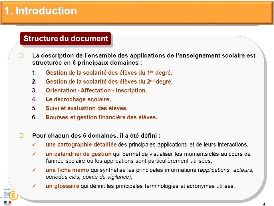 1. Introduction Structure du document