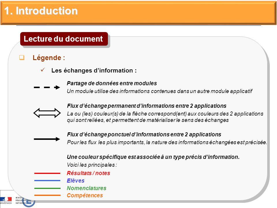 1. Introduction Lecture du document Légende :