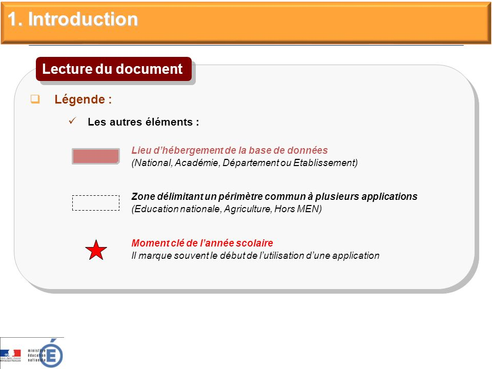 1. Introduction Lecture du document Légende : Les autres éléments :