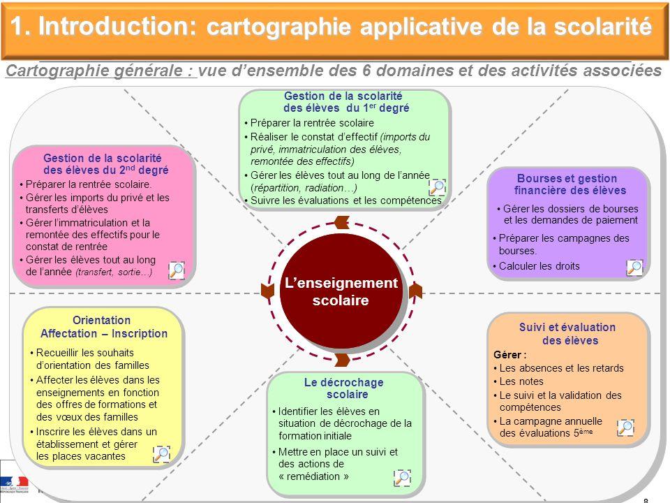 1. Introduction: cartographie applicative de la scolarité