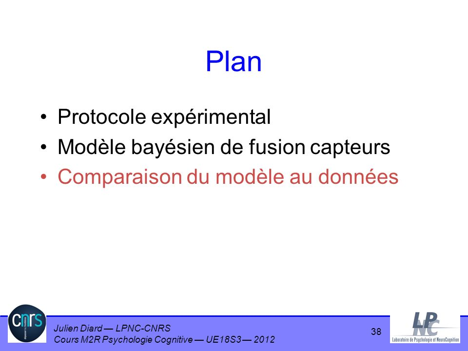 Plan Protocole expérimental Modèle bayésien de fusion capteurs