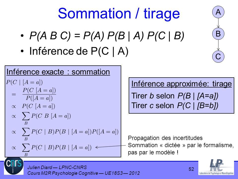 Sommation / tirage P(A B C) = P(A) P(B | A) P(C | B)