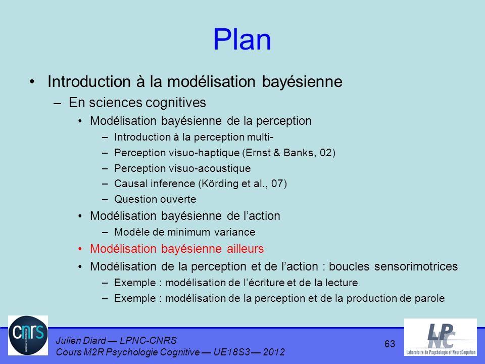 Plan Introduction à la modélisation bayésienne En sciences cognitives